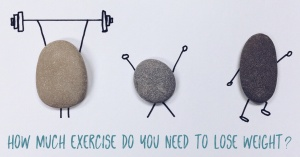Episode 015 – How much do I need to workout to lose weight?